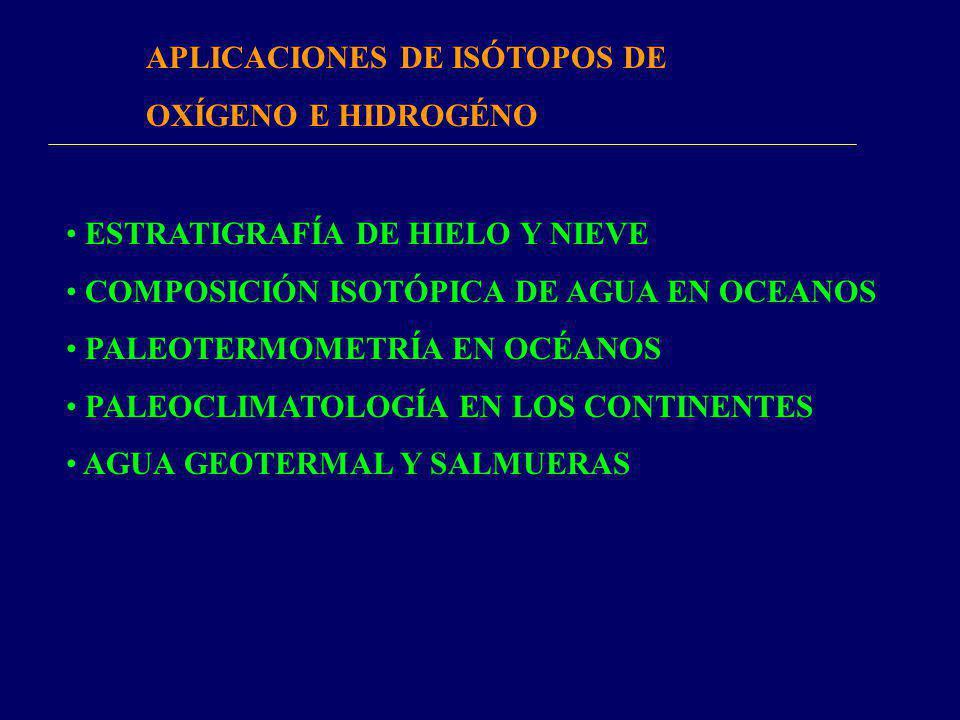 APLICACIONES DE ISÓTOPOS DE