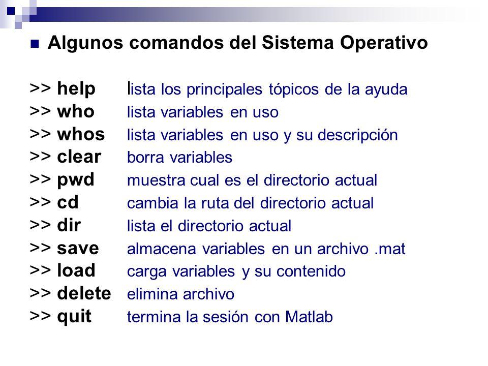 Algunos comandos del Sistema Operativo