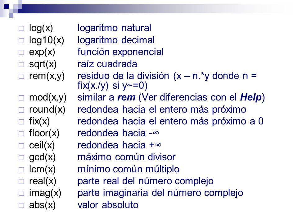log(x) logaritmo natural
