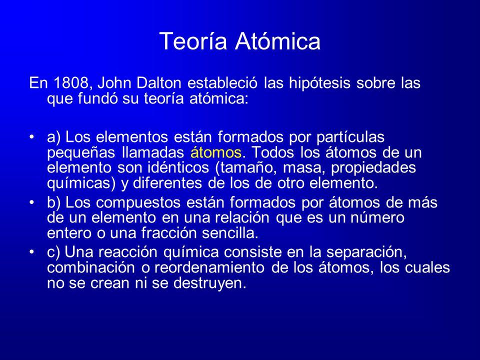 Teoría Atómica En 1808, John Dalton estableció las hipótesis sobre las que fundó su teoría atómica: