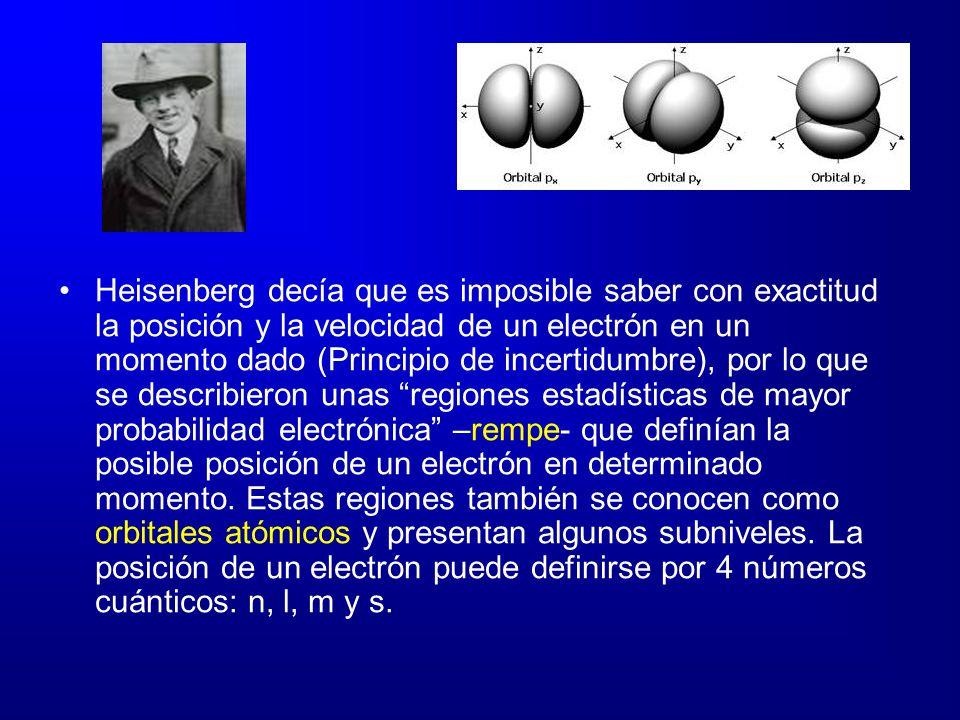 Heisenberg decía que es imposible saber con exactitud la posición y la velocidad de un electrón en un momento dado (Principio de incertidumbre), por lo que se describieron unas regiones estadísticas de mayor probabilidad electrónica –rempe- que definían la posible posición de un electrón en determinado momento.