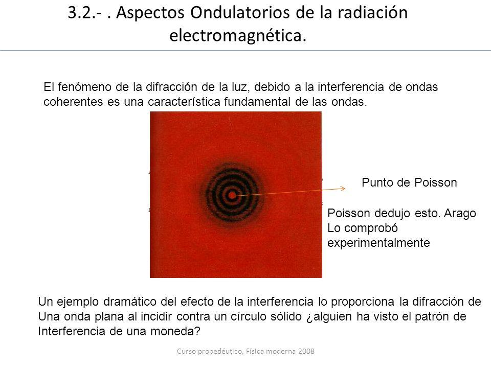 3.2.- . Aspectos Ondulatorios de la radiación electromagnética.