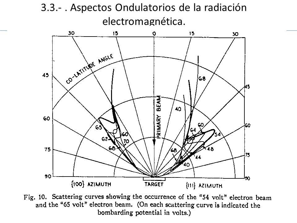 3.3.- . Aspectos Ondulatorios de la radiación electromagnética.