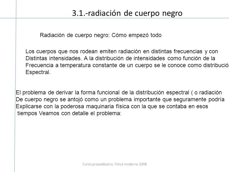 3.1.-radiación de cuerpo negro