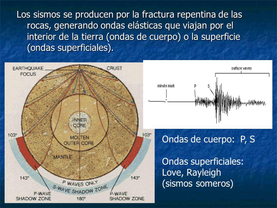 Los sismos se producen por la fractura repentina de las rocas, generando ondas elásticas que viajan por el interior de la tierra (ondas de cuerpo) o la superficie (ondas superficiales).