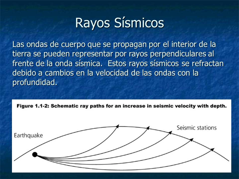 Rayos Sísmicos