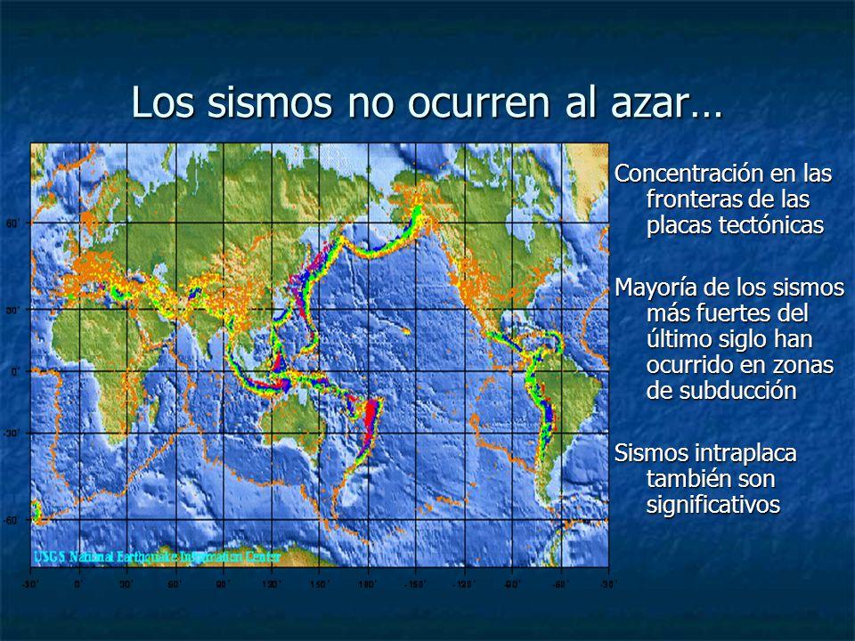Los sismos no ocurren al azar…