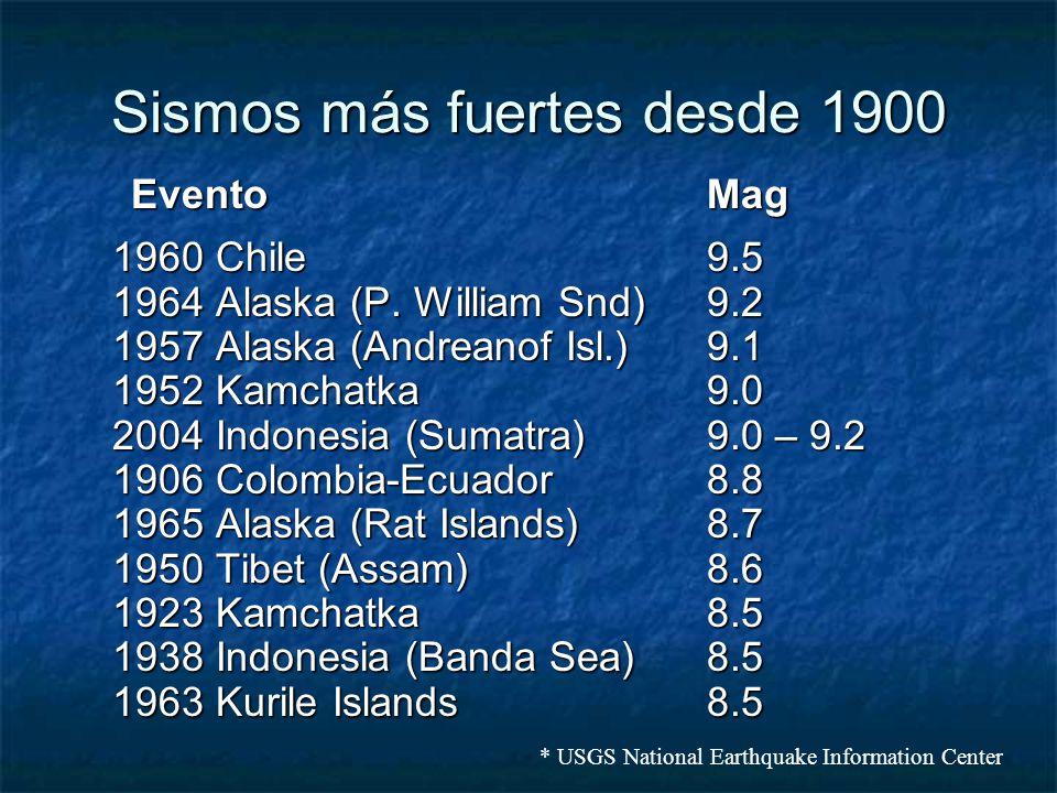 Sismos más fuertes desde 1900
