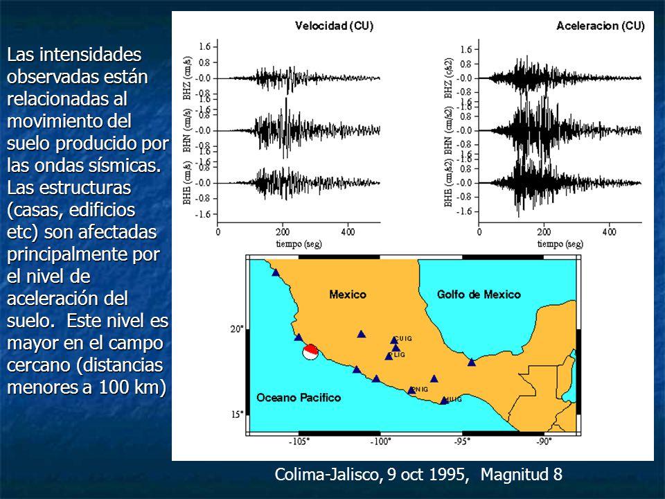 Colima-Jalisco, 9 oct 1995, Magnitud 8