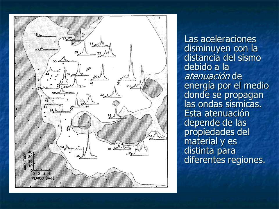 Las aceleraciones disminuyen con la distancia del sismo debido a la atenuación de energía por el medio donde se propagan las ondas sísmicas.
