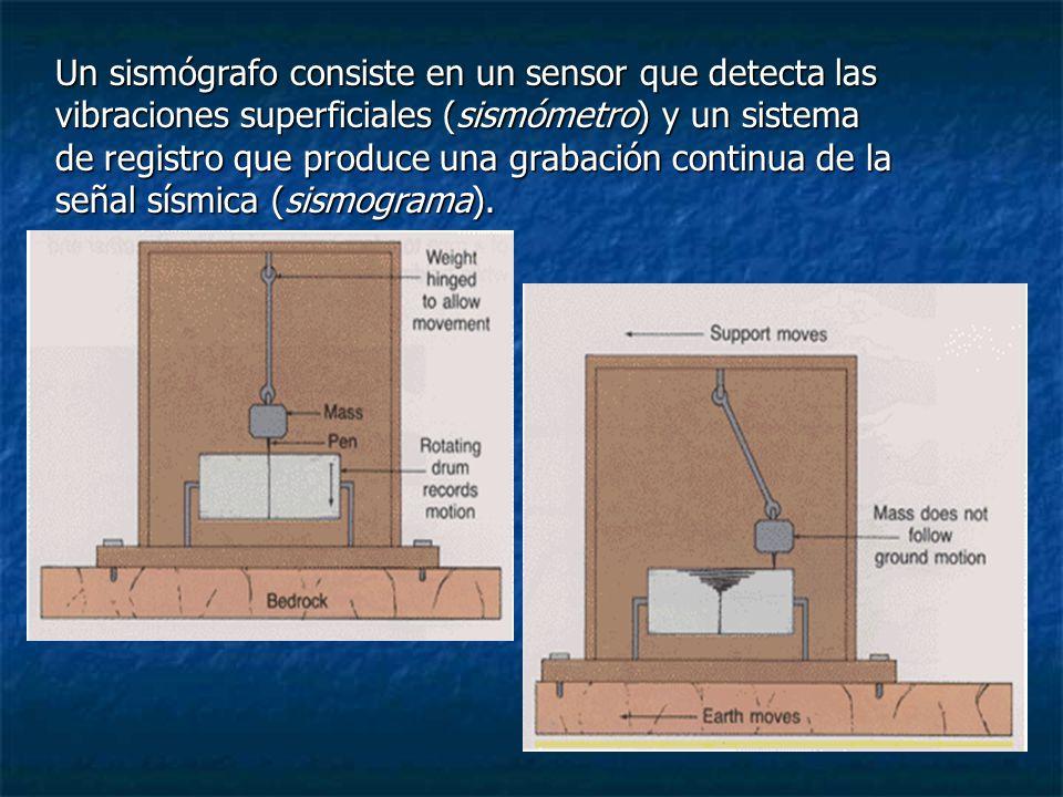 Un sismógrafo consiste en un sensor que detecta las vibraciones superficiales (sismómetro) y un sistema de registro que produce una grabación continua de la señal sísmica (sismograma).