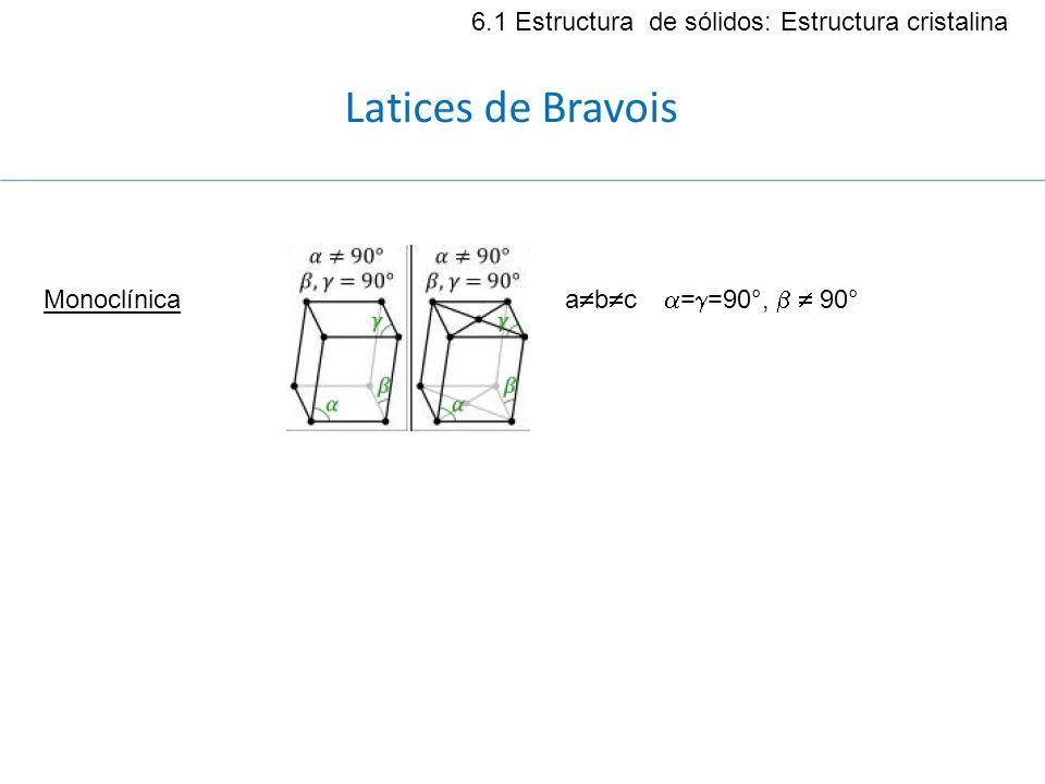 Latices de Bravois 6.1 Estructura de sólidos: Estructura cristalina