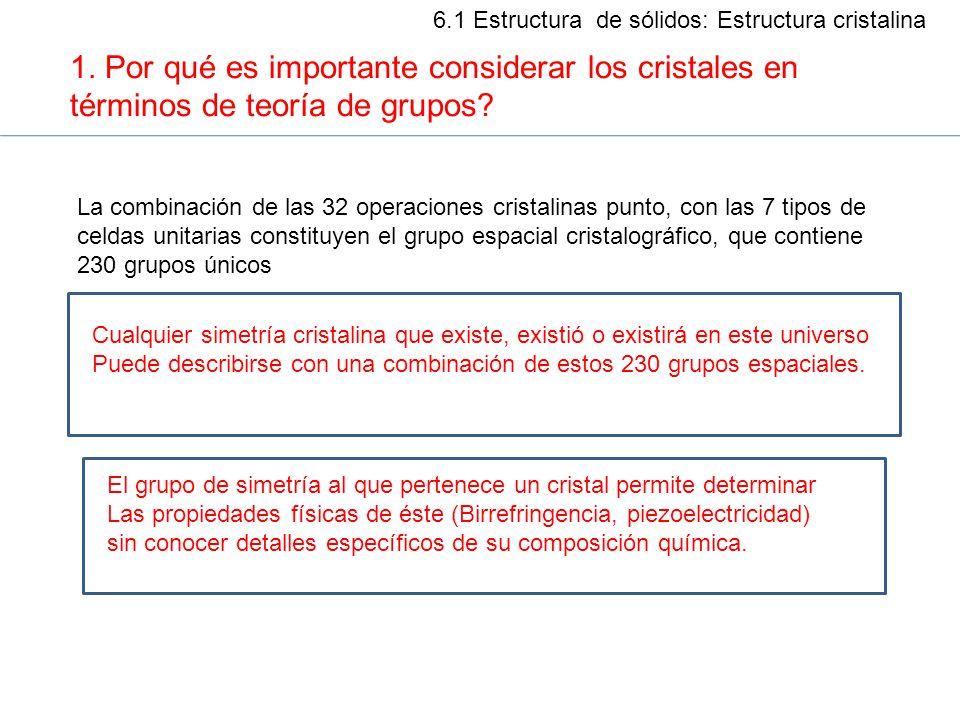 1. Por qué es importante considerar los cristales en términos de teoría de grupos