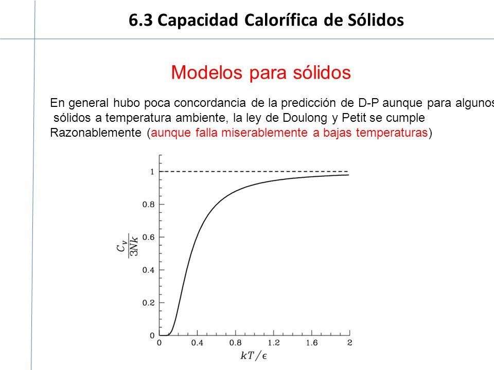 6.3 Capacidad Calorífica de Sólidos