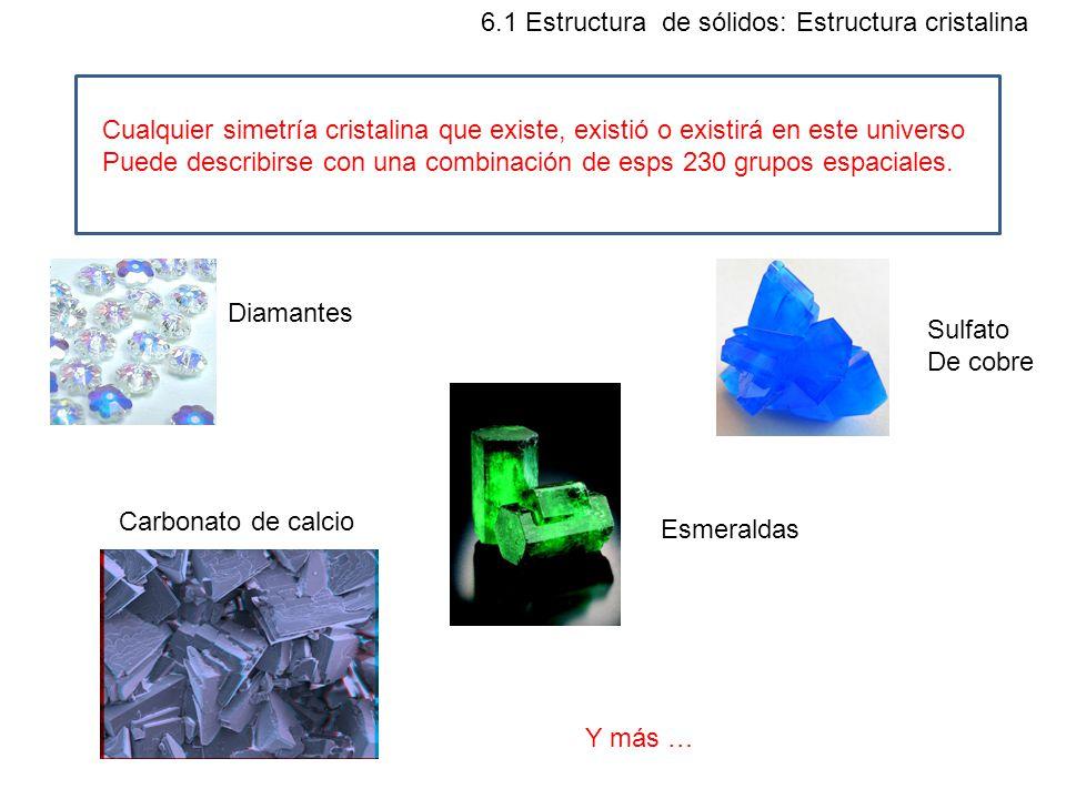 6.1 Estructura de sólidos: Estructura cristalina