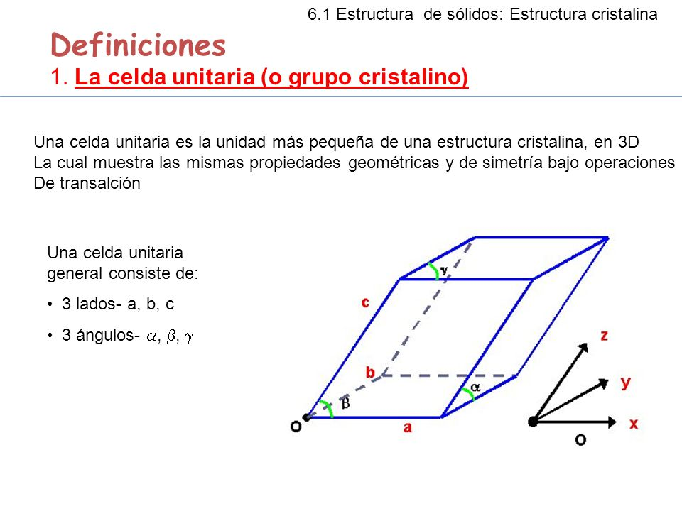 Definiciones 1. La celda unitaria (o grupo cristalino)