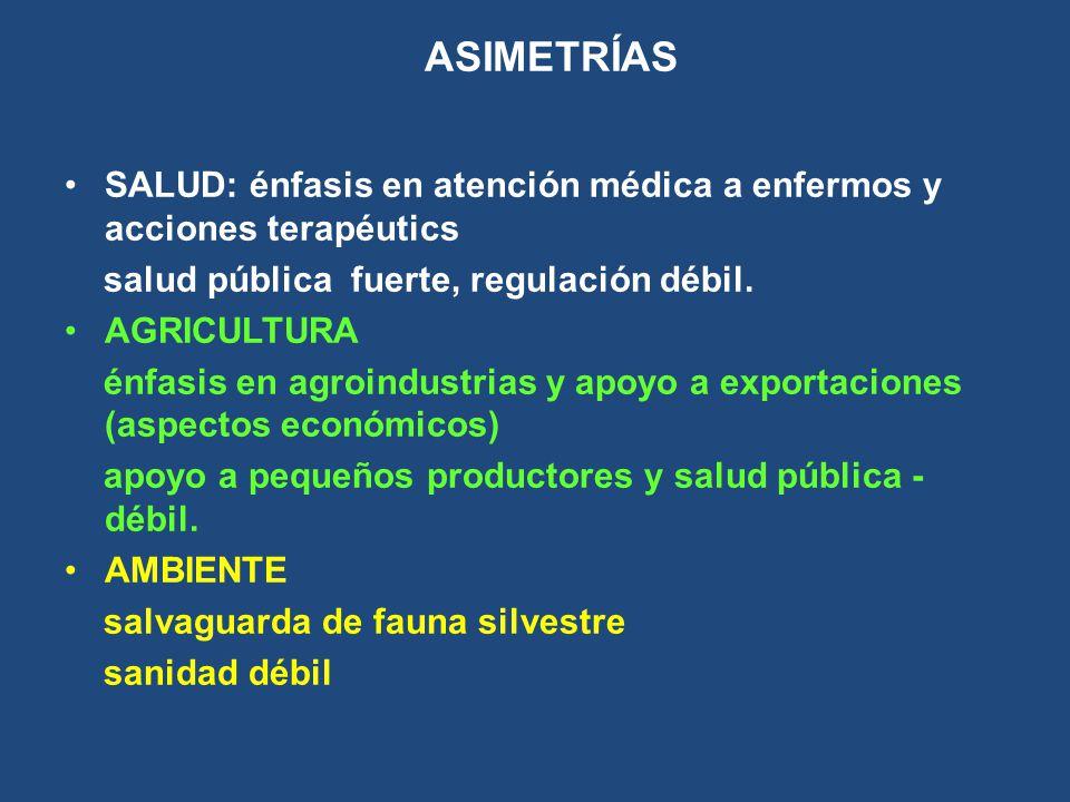 ASIMETRÍAS SALUD: énfasis en atención médica a enfermos y acciones terapéutics. salud pública fuerte, regulación débil.