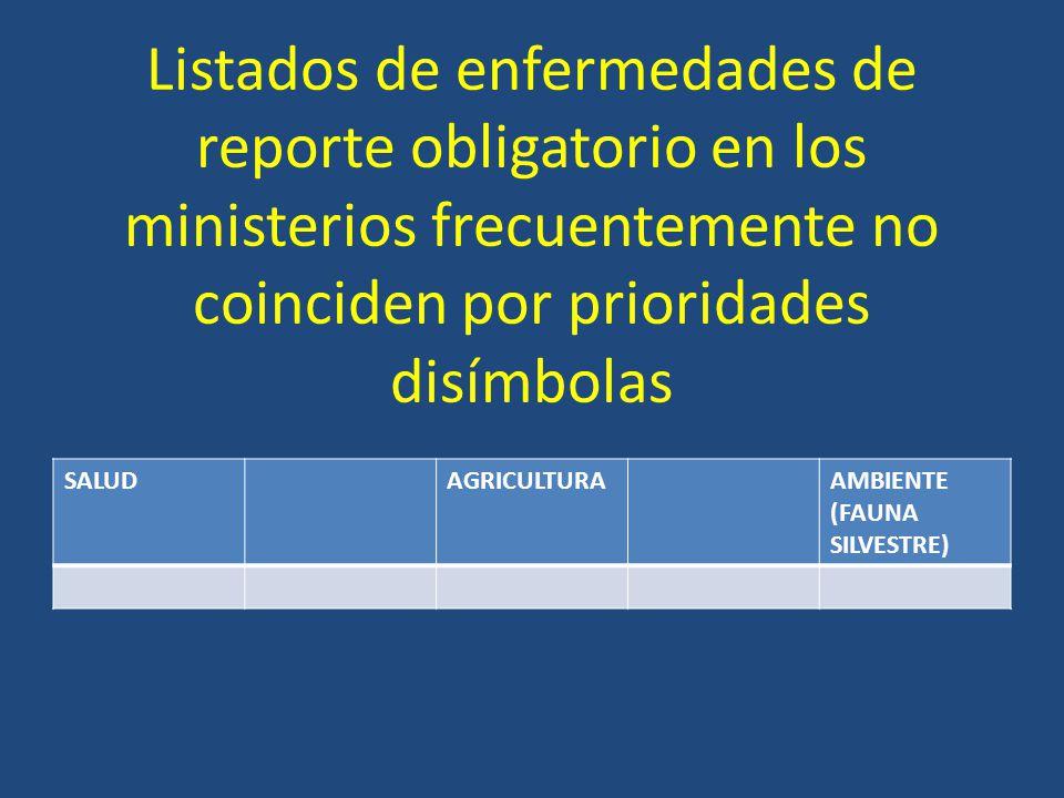Listados de enfermedades de reporte obligatorio en los ministerios frecuentemente no coinciden por prioridades disímbolas