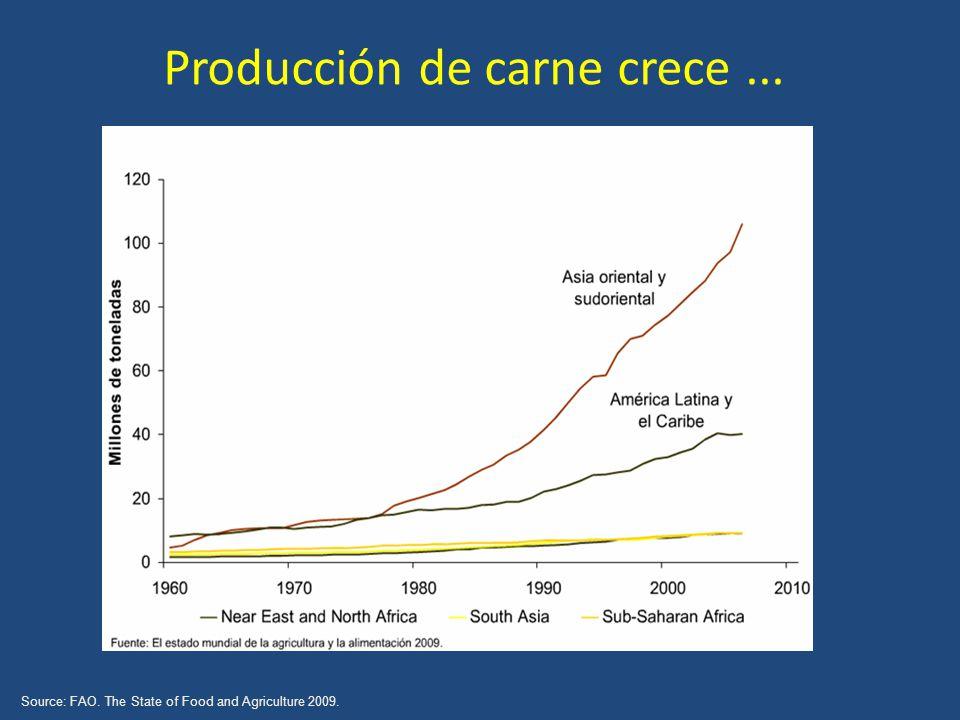 Producción de carne crece ...