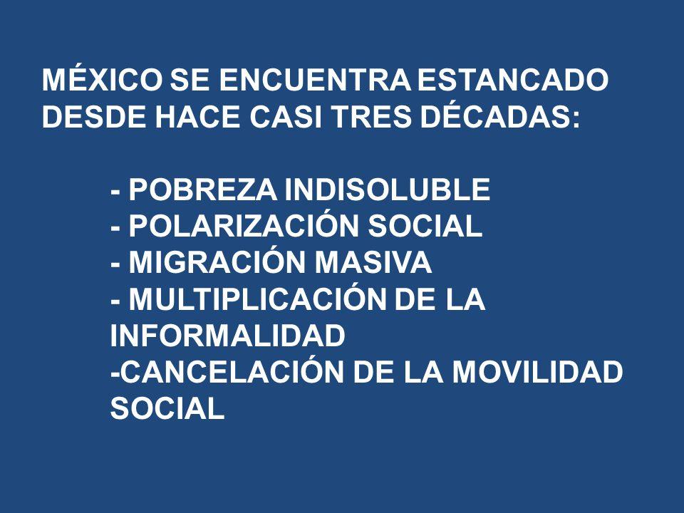 MÉXICO SE ENCUENTRA ESTANCADO DESDE HACE CASI TRES DÉCADAS: