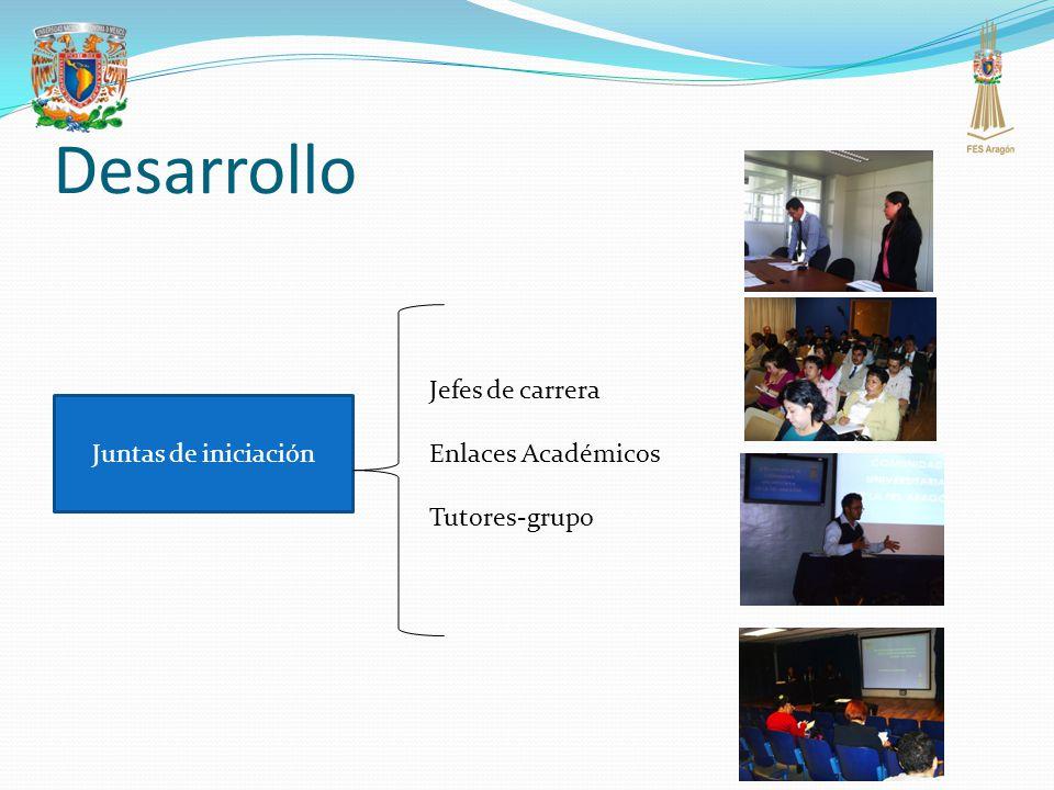 Desarrollo Jefes de carrera Enlaces Académicos Juntas de iniciación