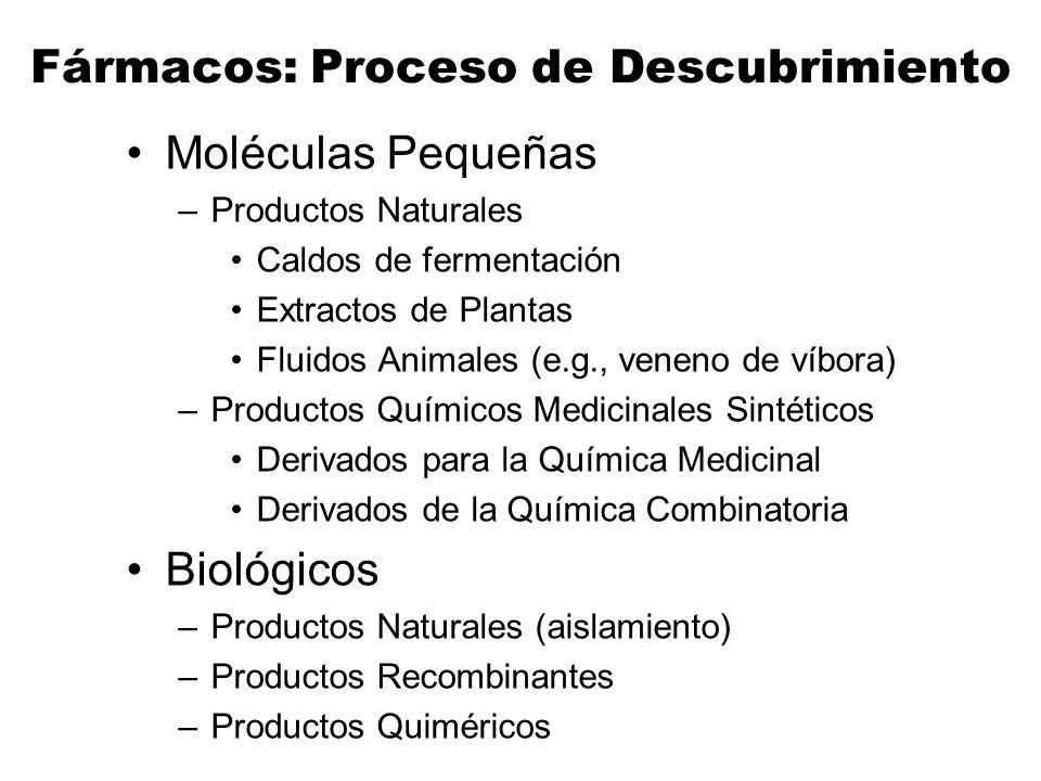 Fármacos: Proceso de Descubrimiento