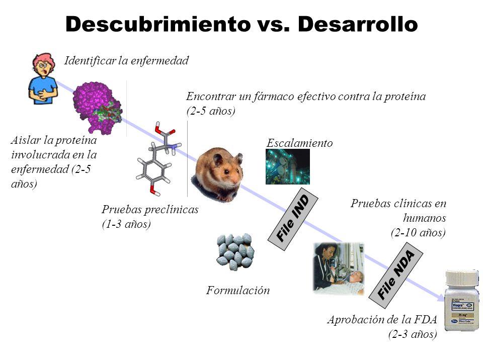 Descubrimiento vs. Desarrollo