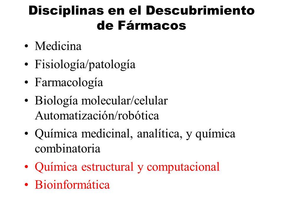 Disciplinas en el Descubrimiento de Fármacos
