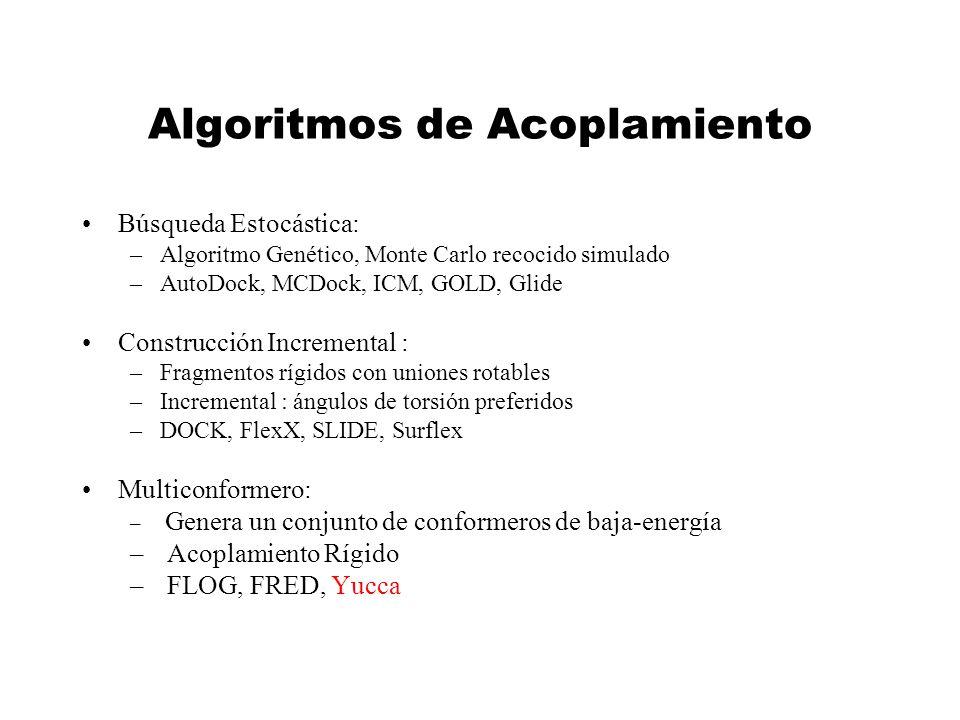 Algoritmos de Acoplamiento