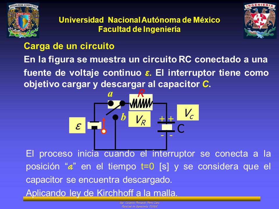 C a R Vc b VR ε Carga de un circuito