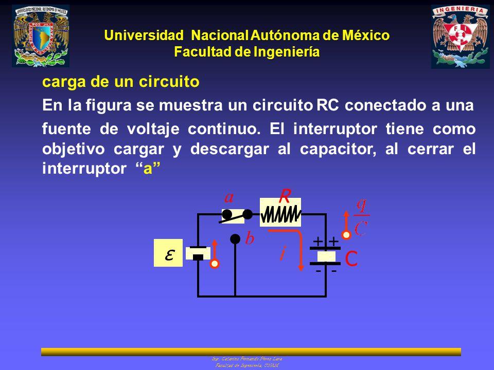 C a R b ε i carga de un circuito