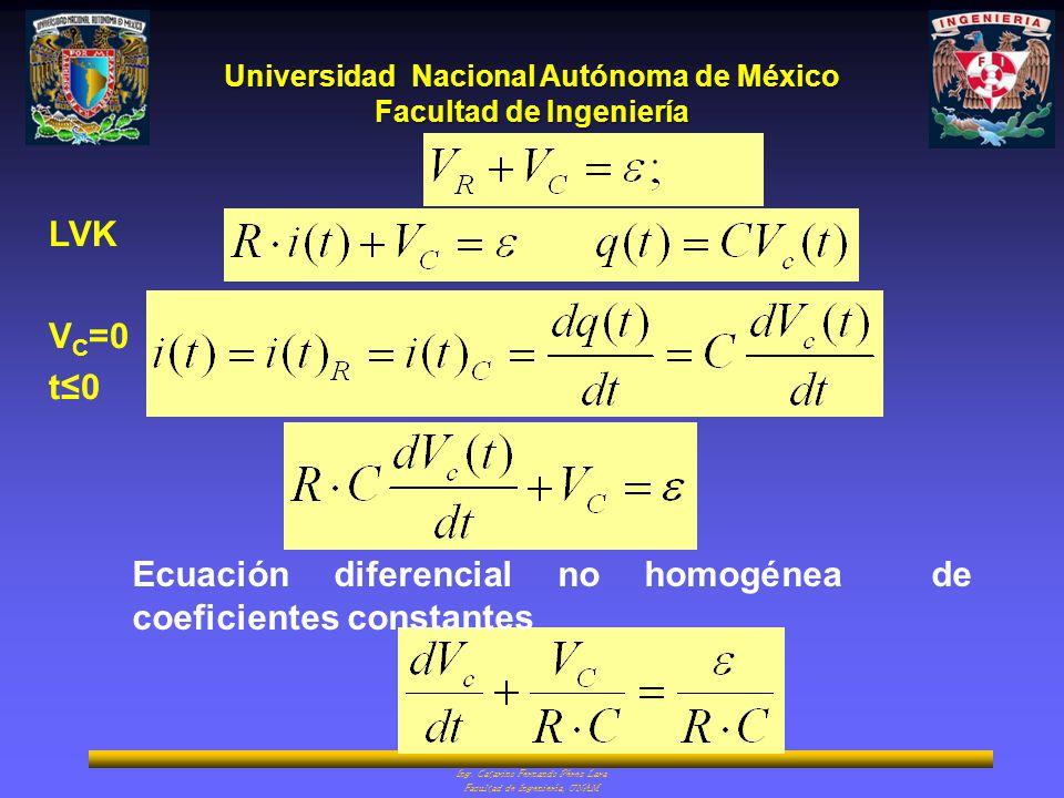 LVK VC=0 t≤0 Ecuación diferencial no homogénea de coeficientes constantes