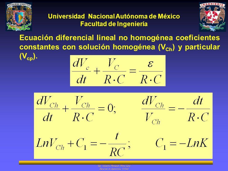 Ecuación diferencial lineal no homogénea coeficientes constantes con solución homogénea (VCh) y particular (Vcp).