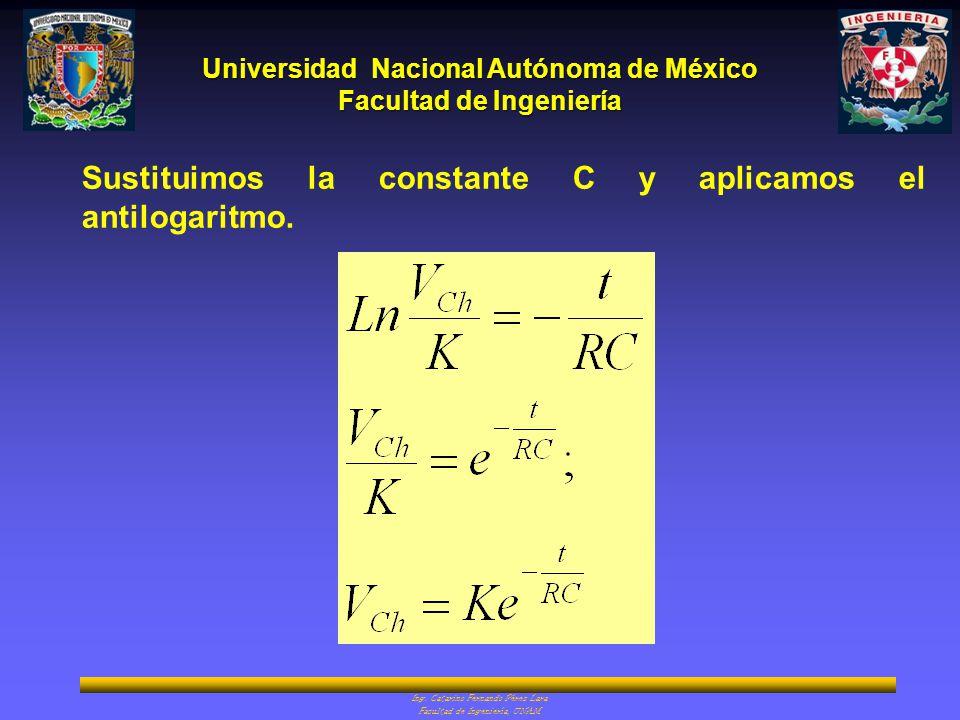 Sustituimos la constante C y aplicamos el antilogaritmo.
