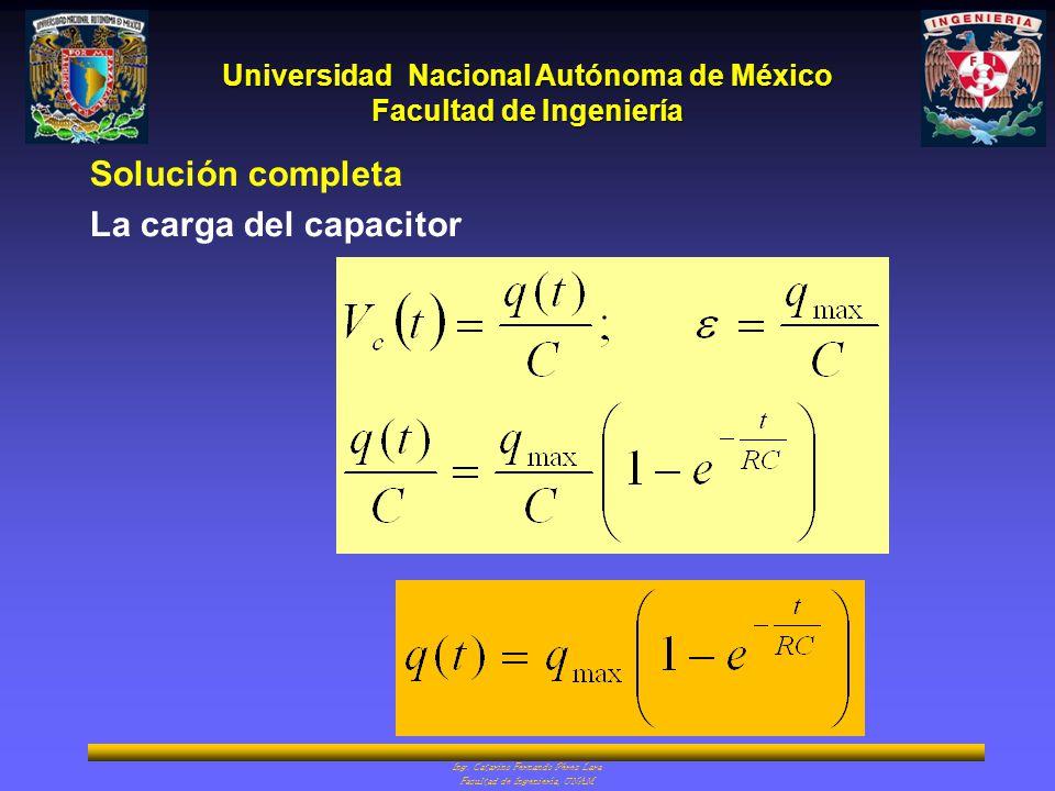 Solución completa La carga del capacitor