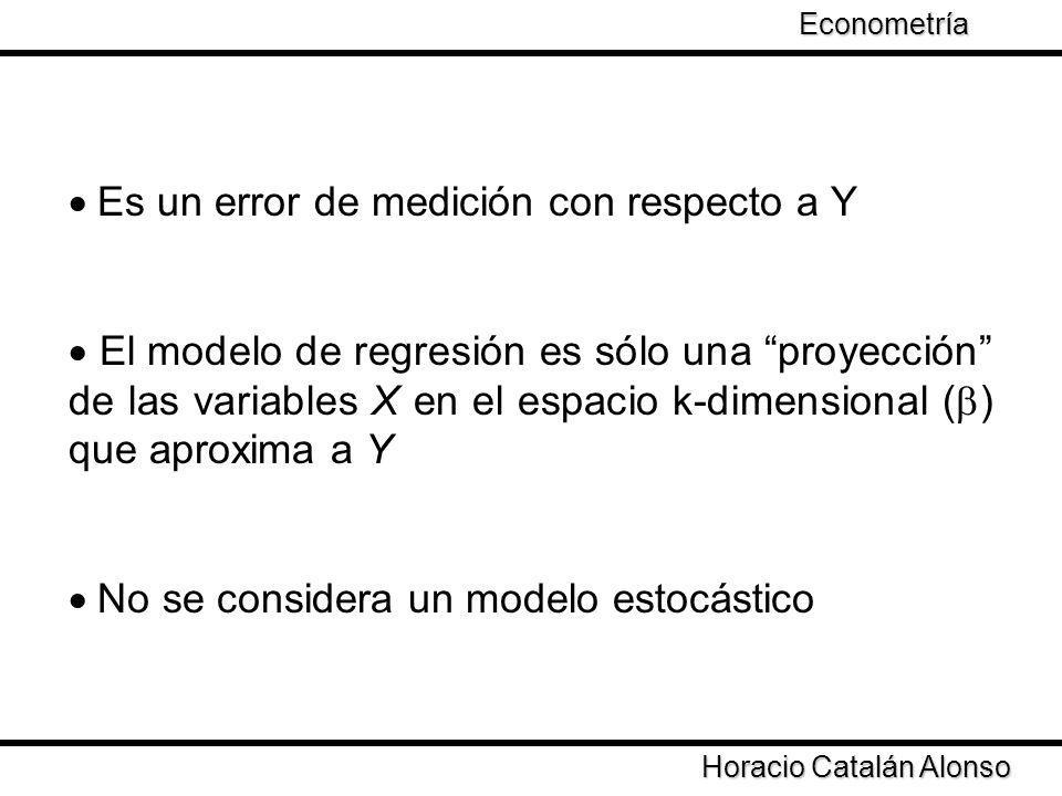 · Es un error de medición con respecto a Y