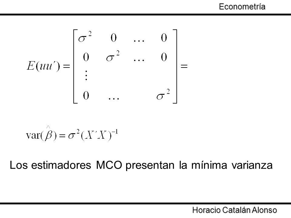 Los estimadores MCO presentan la mínima varianza