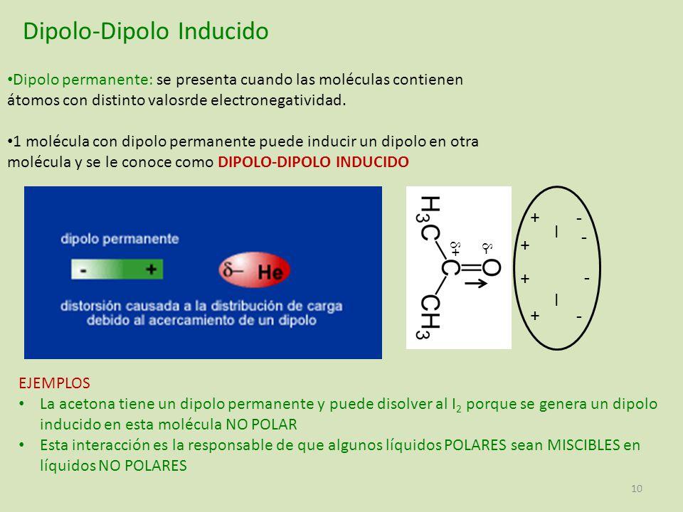 Dipolo-Dipolo Inducido