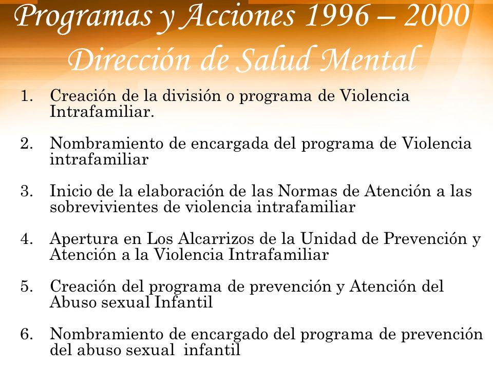 Programas y Acciones 1996 – 2000 Dirección de Salud Mental