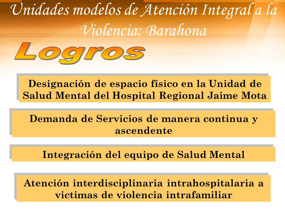 Unidades modelos de Atención Integral a la Violencia: Barahona