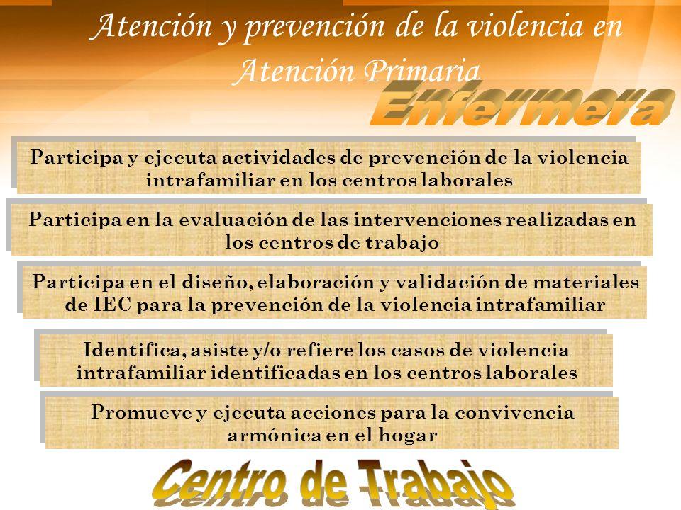 Atención y prevención de la violencia en Atención Primaria