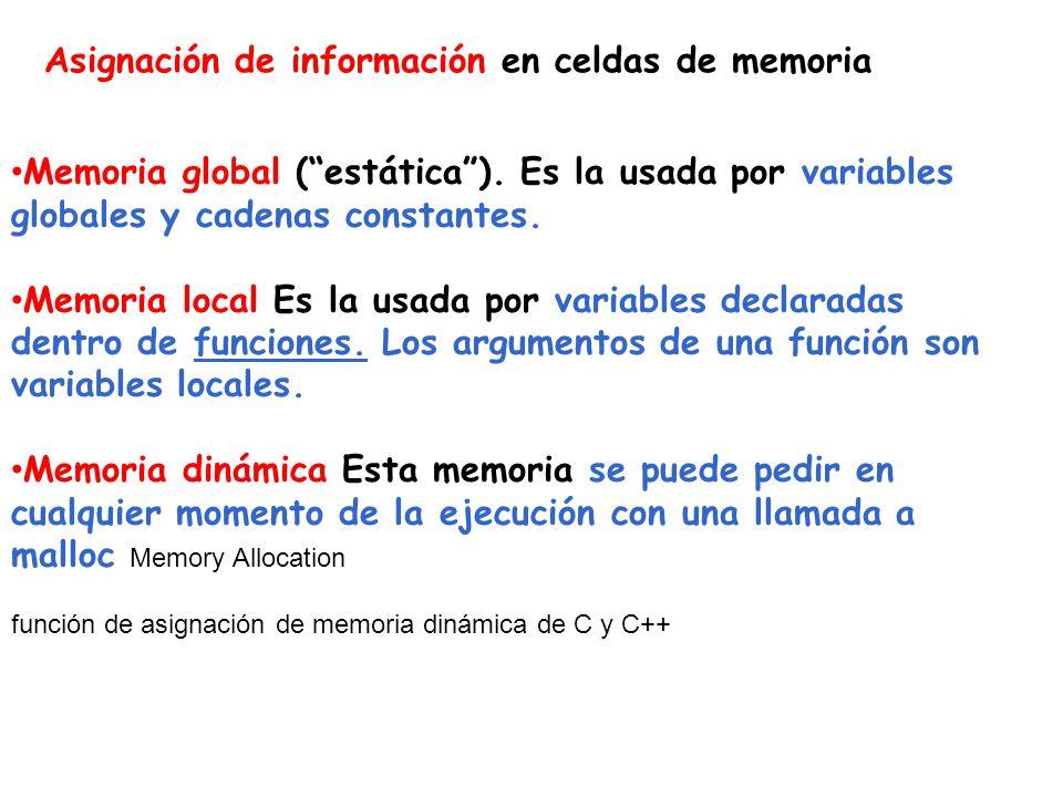 Asignación de información en celdas de memoria