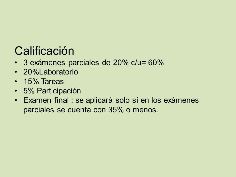 Calificación 3 exámenes parciales de 20% c/u= 60% 20%Laboratorio