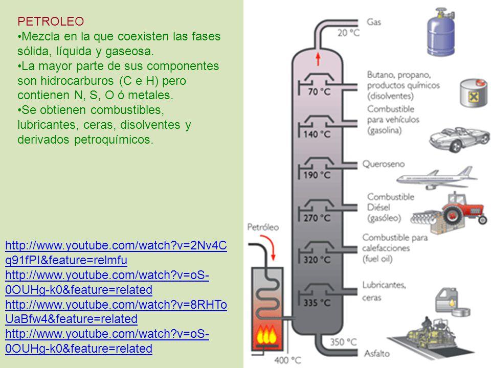 PETROLEO Mezcla en la que coexisten las fases sólida, líquida y gaseosa.