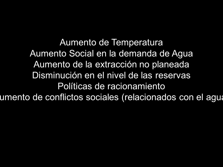 Aumento de Temperatura Aumento Social en la demanda de Agua