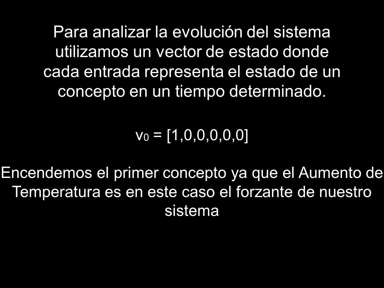 Para analizar la evolución del sistema utilizamos un vector de estado donde cada entrada representa el estado de un concepto en un tiempo determinado.