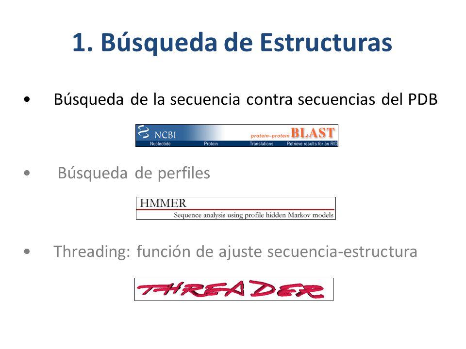 1. Búsqueda de Estructuras