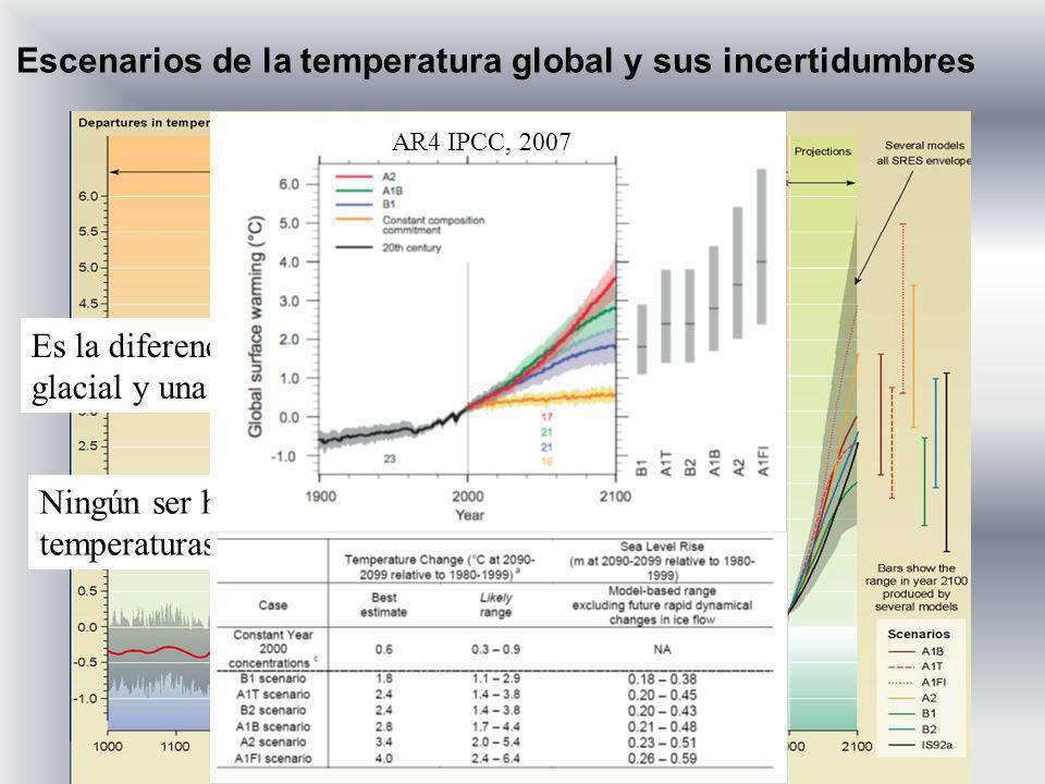 Escenarios de la temperatura global y sus incertidumbres