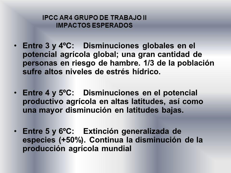 IPCC AR4 GRUPO DE TRABAJO II IMPACTOS ESPERADOS