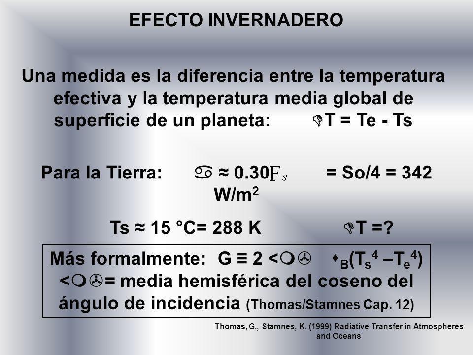 Para la Tierra: a ≈ 0.30 = So/4 = 342 W/m2
